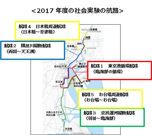 2017年度の社会実験の航路