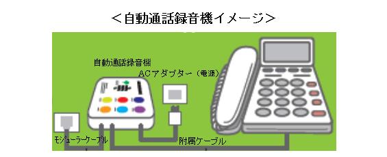 自動通話録音機イメージ